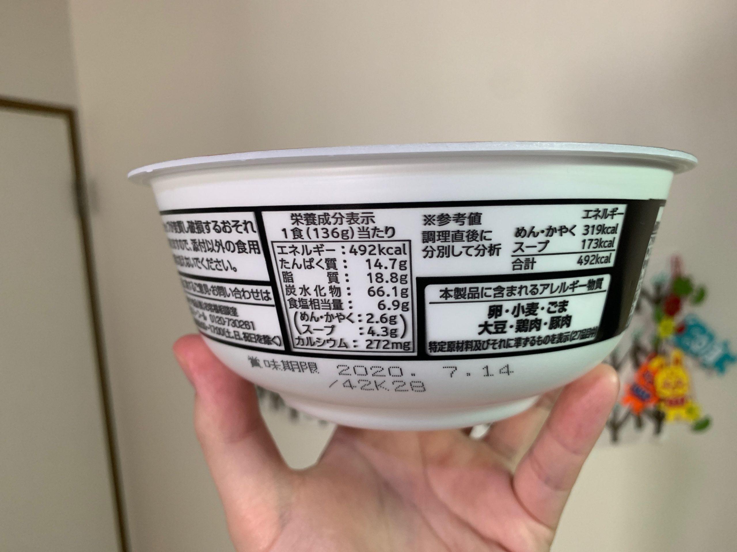 辛辛魚の栄養成分表